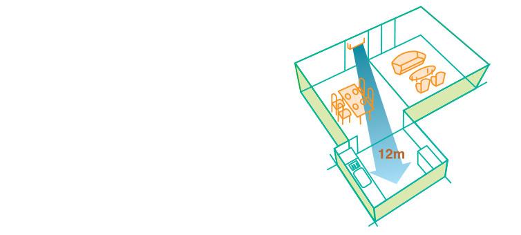 long-airflow-mode-illustration-754