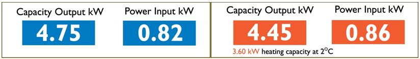 e3-energy-rating-label-capacity-output-power-input-heating-cooling-air-conditioner